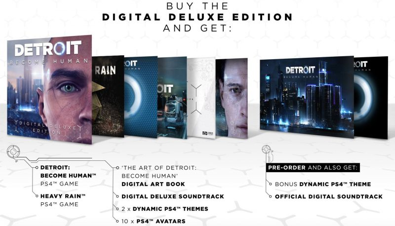 Detroit: Become Human - Digital Deluxe Edition