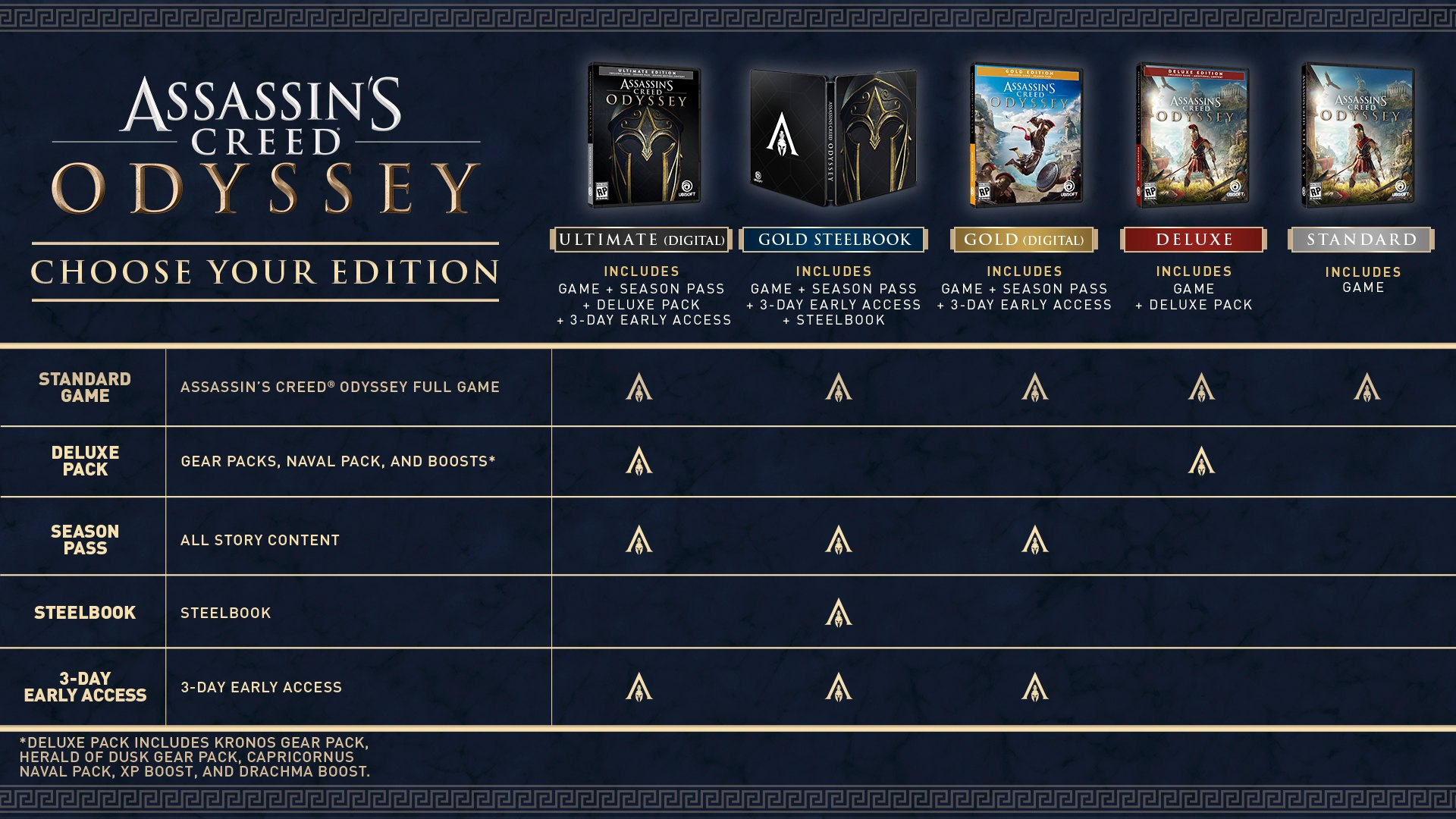 Assassin S Creed Odyssey Game Preorders