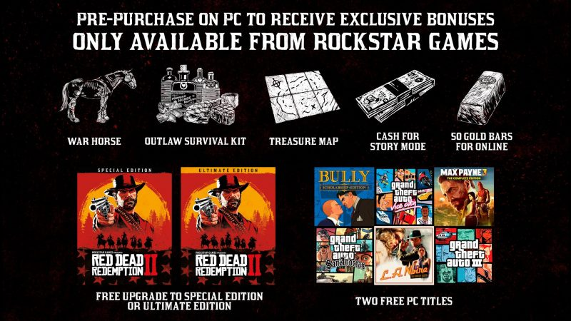 Red Dead Redemption 2 (PC) - Pre-Order Bonuses